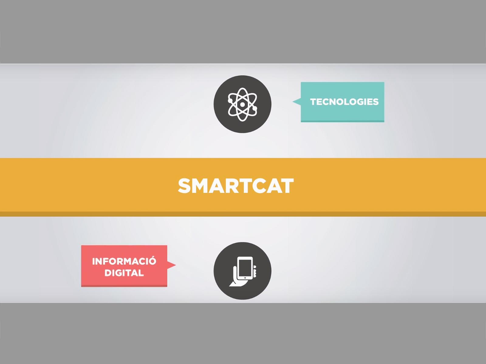 Projecte - Estratègia 2.0 SmartCAT - Iuris.doc | Màrqueting de continguts