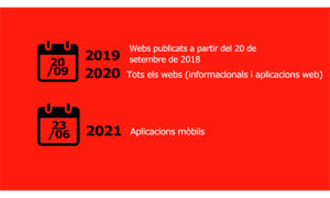 Calendari aplicació normativa accessibilitat organismes públics