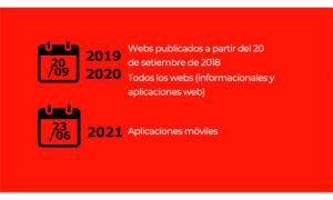 Calendario aplicación normativa accesibilidad organismos públicos