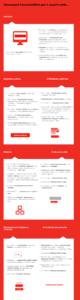 Infografia amb indicacions d'accessibilitat web