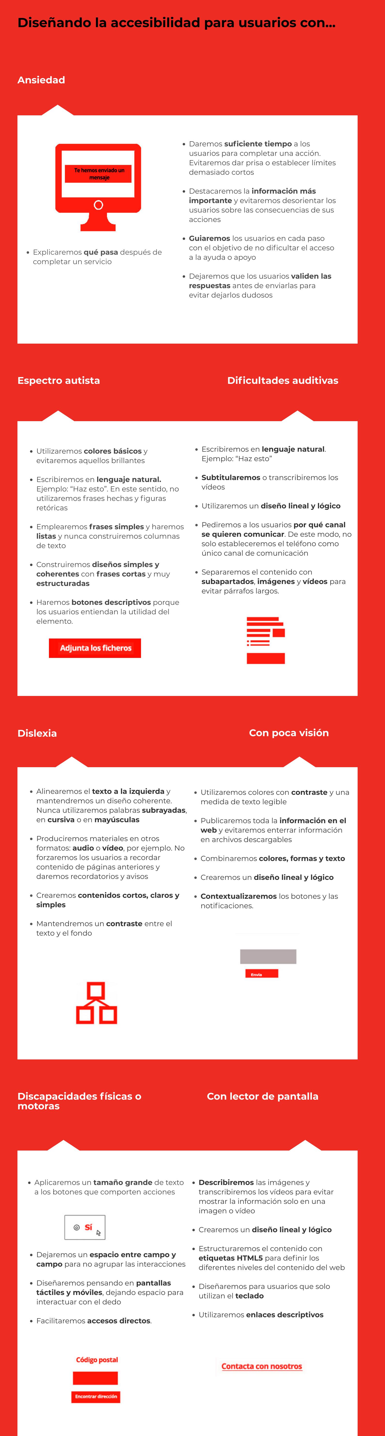 Infografía con indicaciones de accesibilidad web